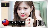 Top 100 mỹ nhân đẹp nhất thế giới 2018: 'Vượt mặt' Nhiệt Ba, hạng 1 khiến ai cũng bất ngờ!