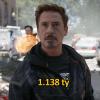 Mức lương của các diễn viên trong Avengers: Infinity War - người cao nhất sẽ khiến bạn há hốc mồm