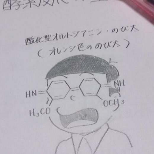 """Khi công thức hóa học được """"biến tấu"""" sao cho dễ nhớ hơn."""