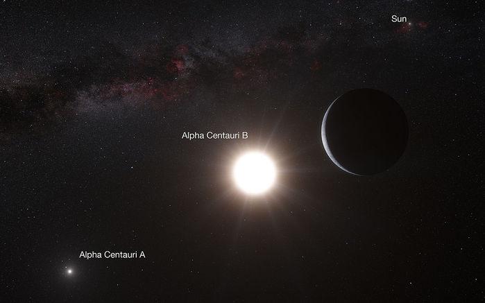 Hệsao gần Trái Đất nhất là Alpha Centauri, được cho là tồn tại hành tinh có thể mang lại sự sống mới cho con người.