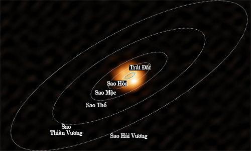 Quỹ đạo của Trái Đất và một số hành tinh khác quanh Mặt Trời. Ảnh: Business Insider.