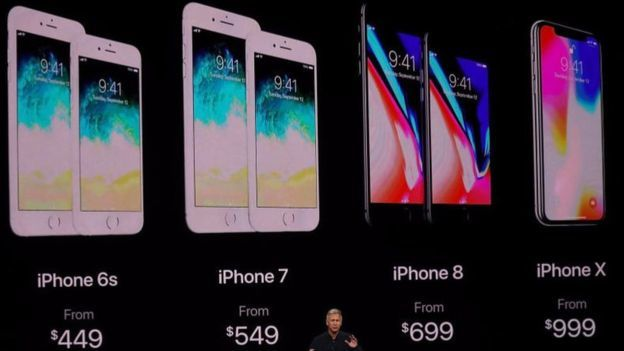 Giá bán các dòng Iphone của Apple