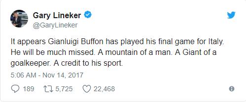 """Huyền thoại Gary Lineker cũng bày tỏ nỗi buồn:""""Đây có lẽ là trận đấu cuối cùng cho đội tuyển Ý của Buffon. Anh ấy đã có rất nhiều điều đáng nhớ. Một người đàn ông vĩ đại... Một thủ môn huyền thoại của thế giới bóng đá."""""""