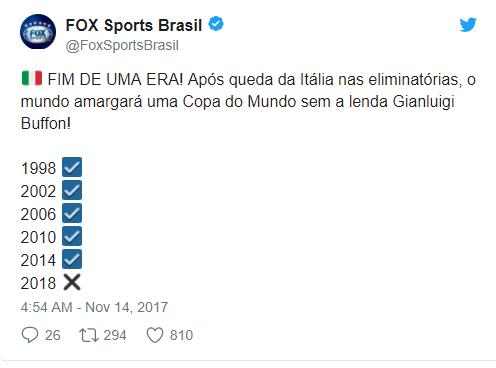 """Fox Sports:""""Kết thúc! Italia bị loại và thế giới đã cướp mất một kì World Cup của Buffon."""""""