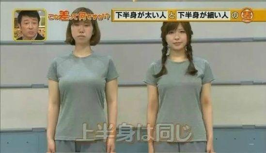 Hai cô gái có chiều cao tương đương