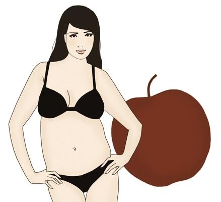 """""""Chất béo"""" không đeo bám chặt lấy người có dáng quả táo."""