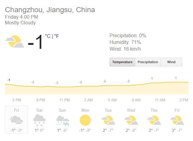 Nhiệt độ hiện tại của thành phố Thường Châu