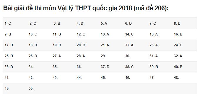 NÓNG: Cập nhật đáp án môn Vật lý kì thi THPT Quốc gia 2018