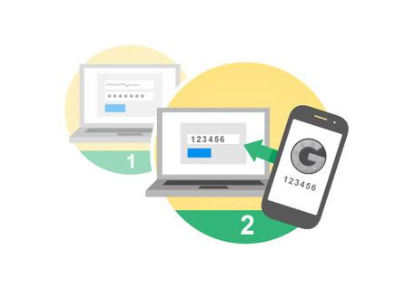 Góc Cảnh Giác: Bảo vệ tài sản và thông tin cá nhân của mình khi mua sắm online