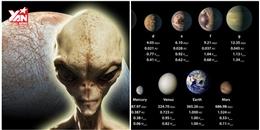 NASA công bố chấn động về sự sống ngoài hành tinh