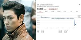Dính vụ hút cần, T.O.P khiến 600 tỷ của nhà YG 'đội nón ra đi'