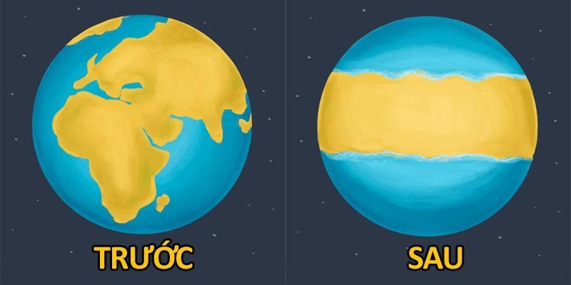 Chuyện gì sẽ xảy ra nếu Trái Đất đột ngột ngừng quay?