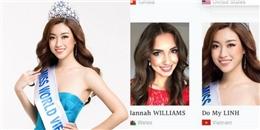 Hoa hậu Đỗ Mỹ Linh xuất hiện rạng rỡ trên trang chủ Miss World 2017