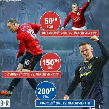 """Rooney phá lưới Man City, không quên gửi lời """"yêu thương"""" tới M.U"""