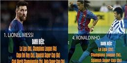 Điểm danh 20 cầu thủ xuất sắc nhất trong lịch sử Barcelona