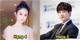 Điểm danh Top 10 ngôi sao giàu có, quyền lực bậc nhất Hoa ngữ do Forbes bình chọn