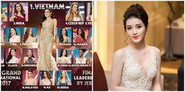 Trước giờ G, Huyền My được dự đoán đăng quang Hoa hậu Hòa bình Quốc tế 2017 trên sân nhà