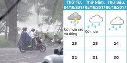 Lẽ nào đàn lập mưa của dân F.A là có thật: Hà Nội và Sài Gòn có mưa, gió giật mạnh đến hết tuần
