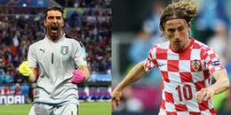Đội hình các ngôi sao châu Âu có nguy cơ ngồi nhà xem World Cup sau loạt Play-offs