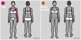 Cảnh báo: Những vị trí đau trên cơ thể 'tố' bạn đang bị bệnh nguy hiểm
