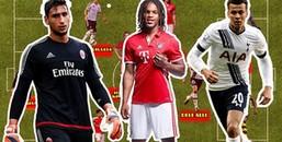 61 cầu thủ xuất sắc nhất từng được sinh ra theo nằm từ 1939 - 2000