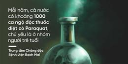 Báo động: Số lượng người chết vì tự tử ở Việt Nam chỉ đứng sau số người chết do tai nạn giao thông