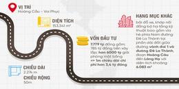 """Vì sao con đường 2,2km tại Hà Nội lại trở thành """"con đường đắt nhất hành tinh'"""