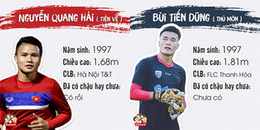 Sau chiến tích lịch sử, các cầu thủ U23 Việt Nam đang được các chị em săn lùng ráo riết trên MXH