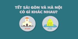 """Sự khác biệt """"không thể chối cãi"""" giữa Hà Nội và Sài Gòn qua những ngày Tết"""