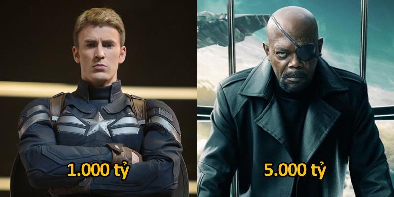 yan.vn - tin sao, ngôi sao - Bảng xếp hạng những diễn viên giàu có nhất đại gia đình Marvel