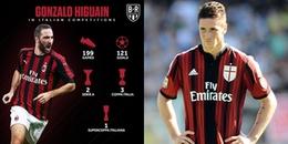 Liệu Higuain có vượt qua được 'lời nguyền số 9' trong lịch sử AC Milan?