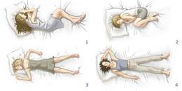 6 tư thế ngủ 'bật mí' tính cách và cảnh báo sức khỏe: Bạn thuộc kiểu số mấy?