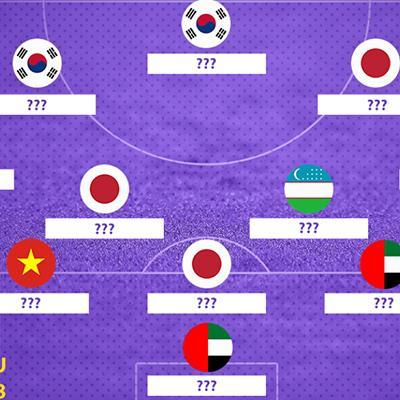 Đội hình tiêu biểu bóng đá nam ASIAD 18: 2 cầu thủ Việt Nam được vinh danh!