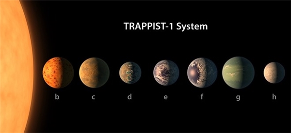 Hệ thống TRAPPIST-1.