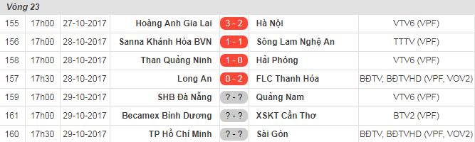 Trọng tài bẻ còi khó tin, FLC Thanh Hóa trở lại ngôi đầu