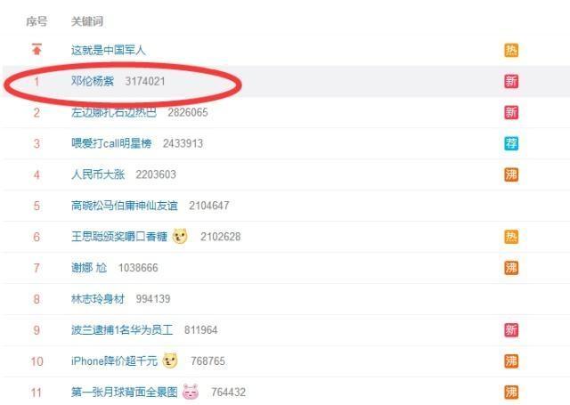 Top search Weibo nhanh chóng bị cặp đôi chiếm trọn hạng 1.