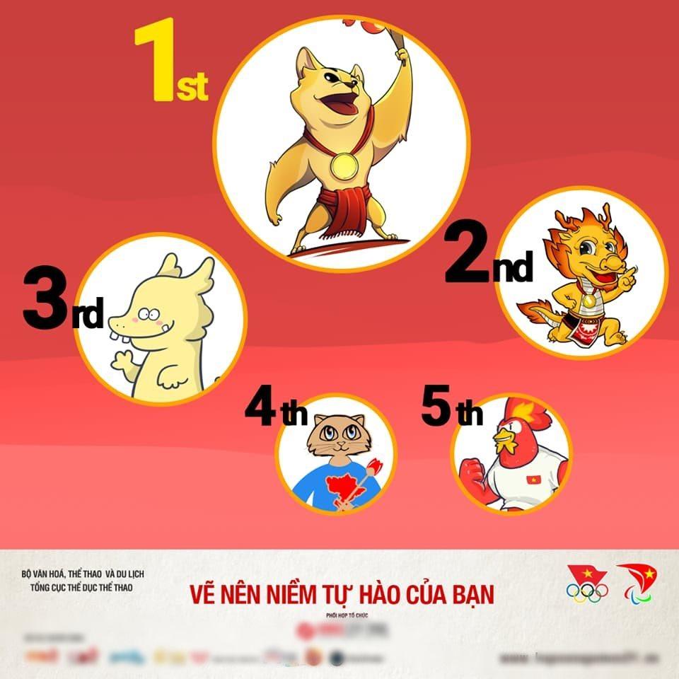 Top 5 linh vật được chọn trong cuộc thi thiết kế logo SEA Games 31. (Ảnh: Logo SEA Games 31)